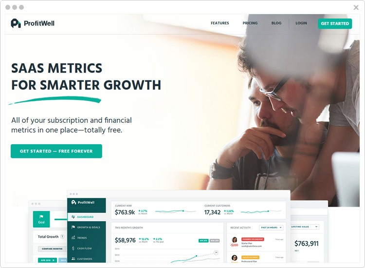 Profitwell Best Stripe Analytics Software