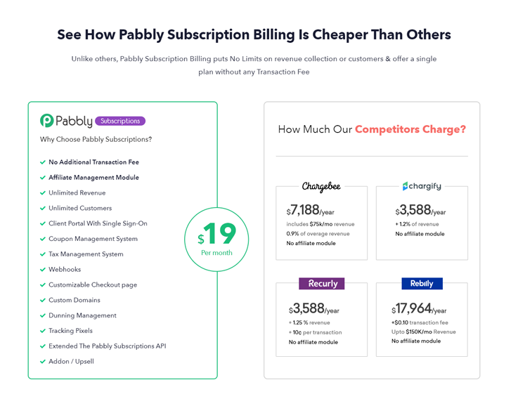 Pabbly - Recurring Billing Solutions