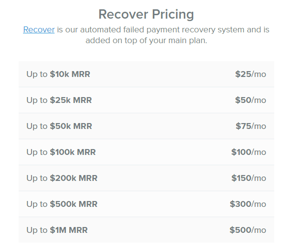Recover plans