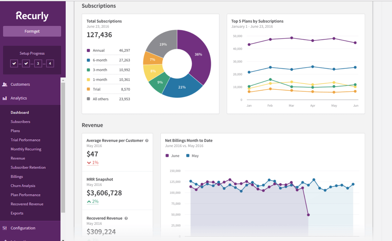dashboard-subscriptions-revenue