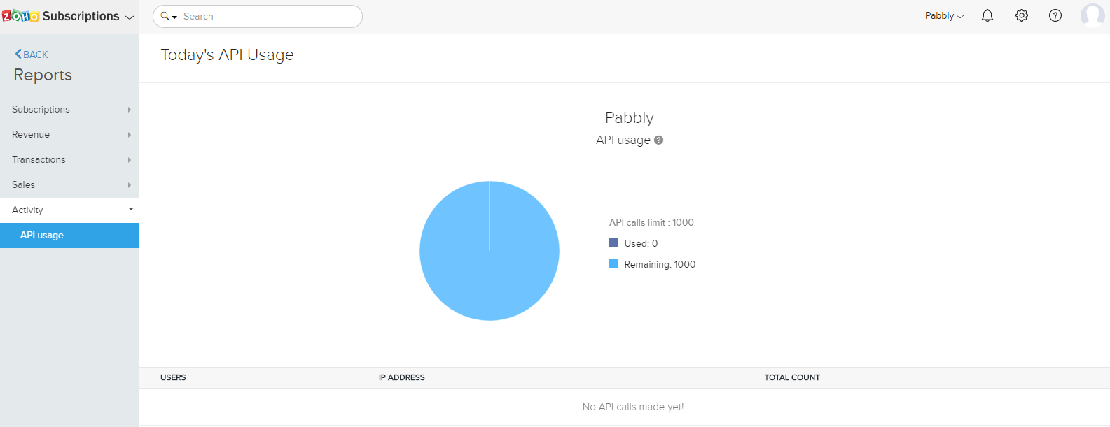 zoho-reports-activity