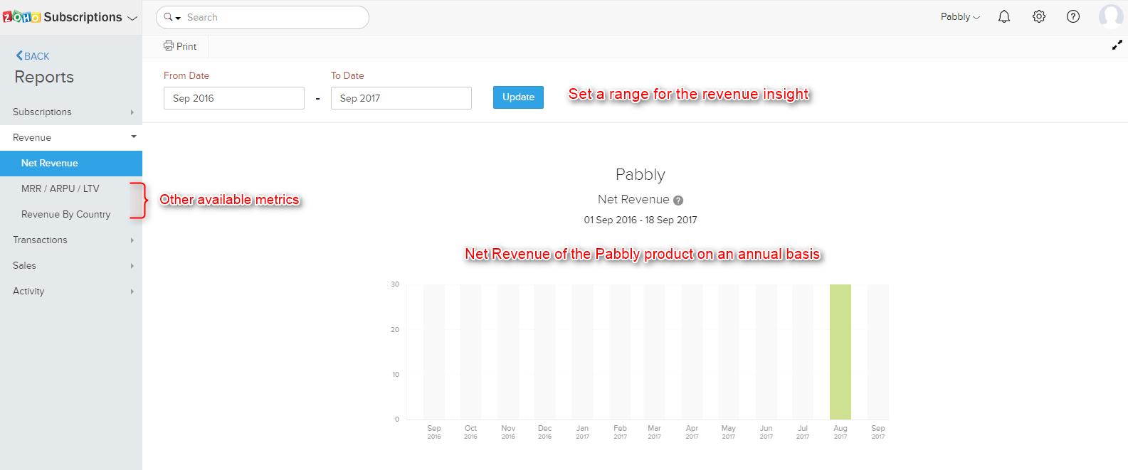 zoho-reports-revenue