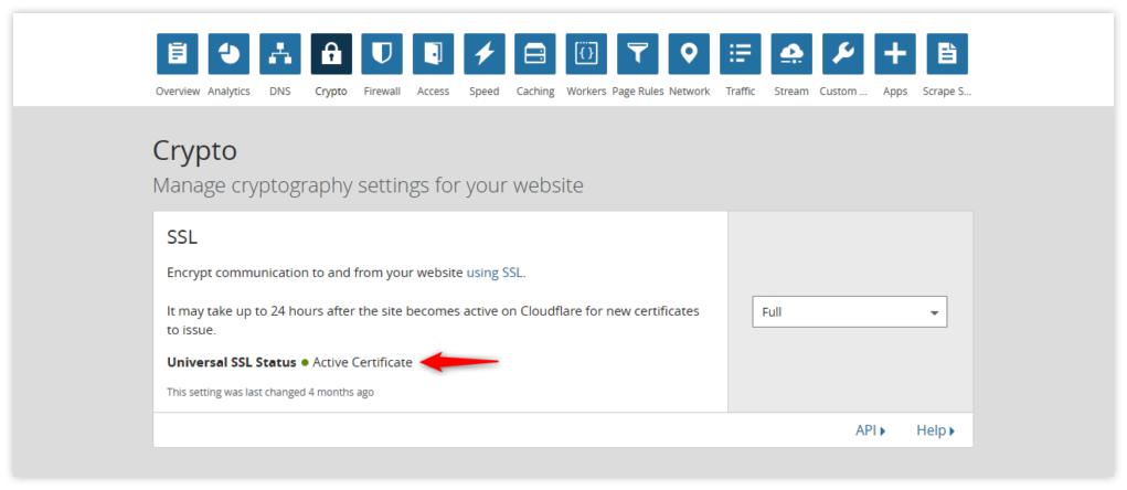 Active Certificate