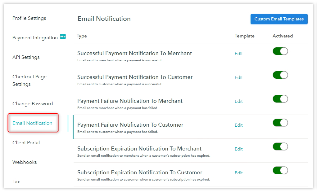 Pabbly Subscriptions Getting started Guide