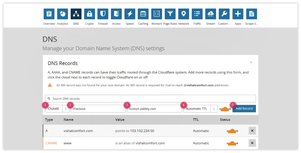 DNS menu