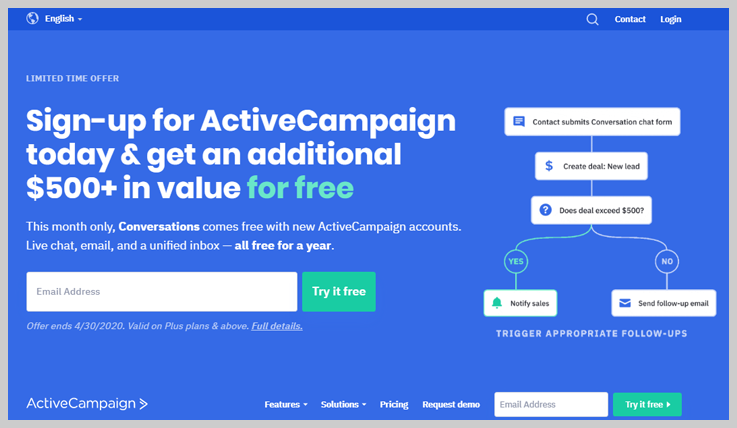 ActiveCampaign - Campaigner Alternatives