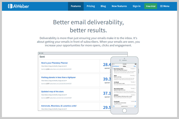 AWeber Email Deliverability Service