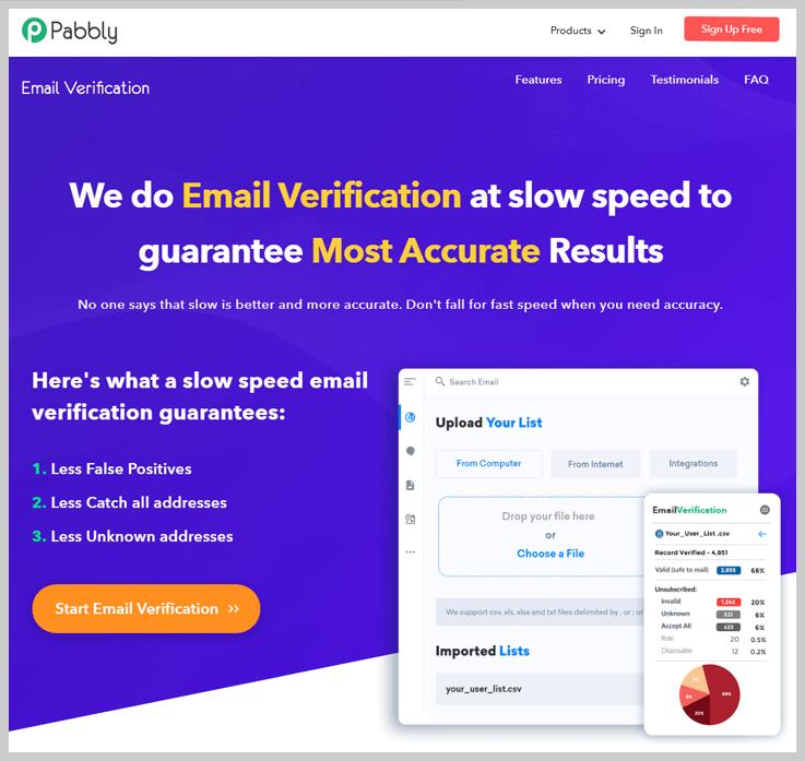 Pabbly Email Verification - ZeroBounce Alternatives
