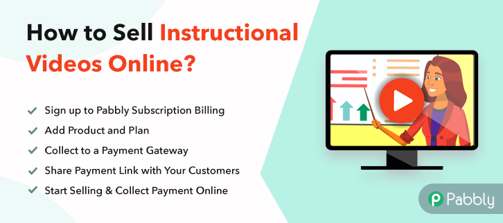 How to Sell Instructional Videos Online