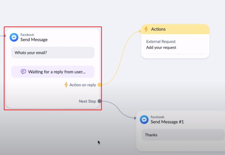 ManyChat Condition Integrate ManyChat with Slack