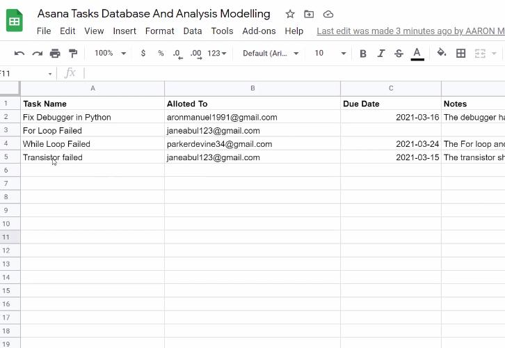 Task Entry in Google Sheet for Asana to Google Sheets